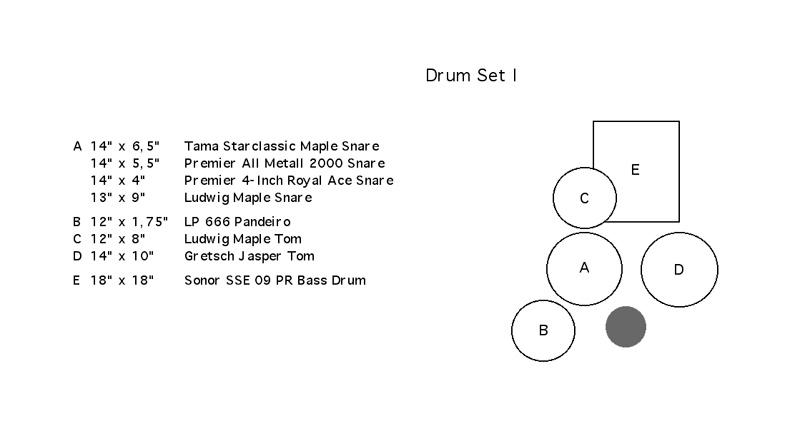 Schlagzeug Set I