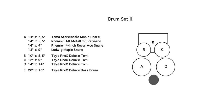 Schlagzeug Set II