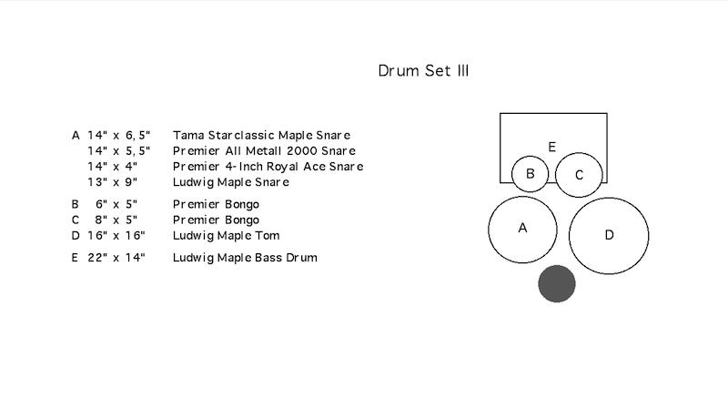 Schlagzeug Set III